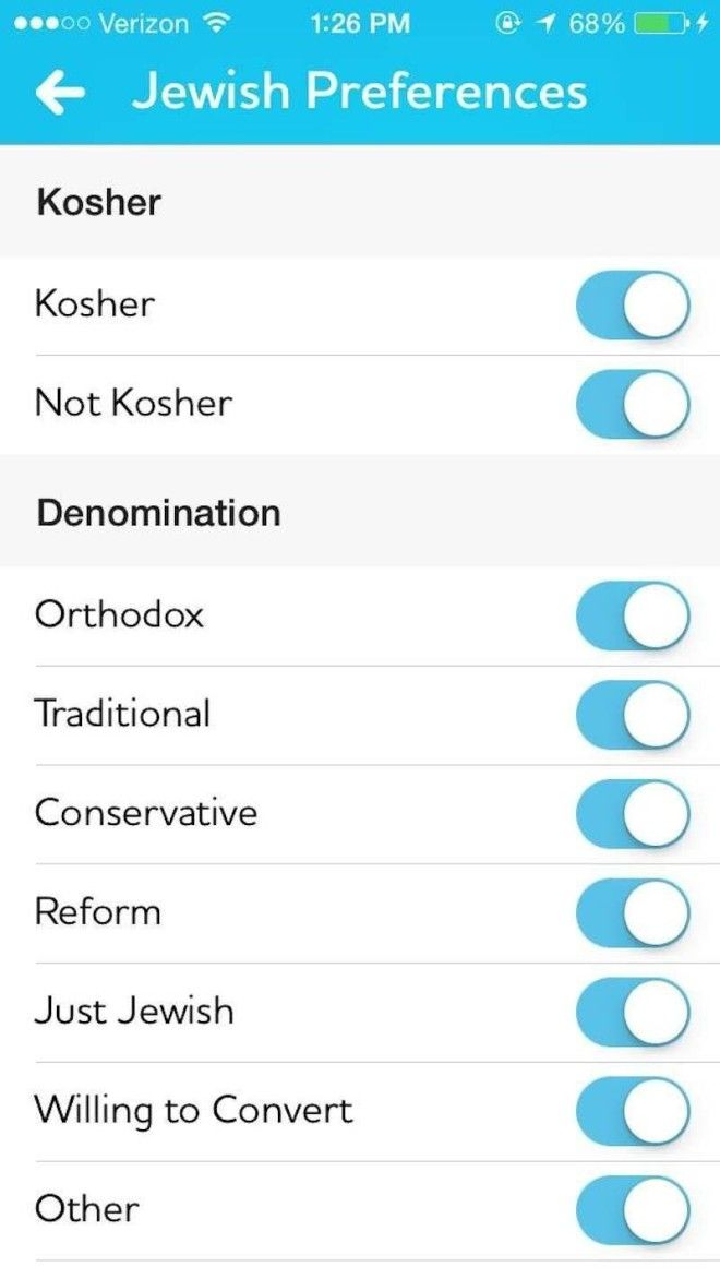 Jewish swipe dating app
