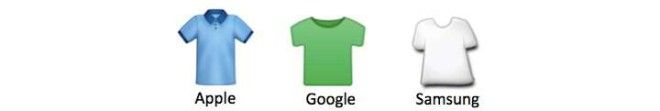 Three different t-shirt emojis from Apple, Google, and Samsung