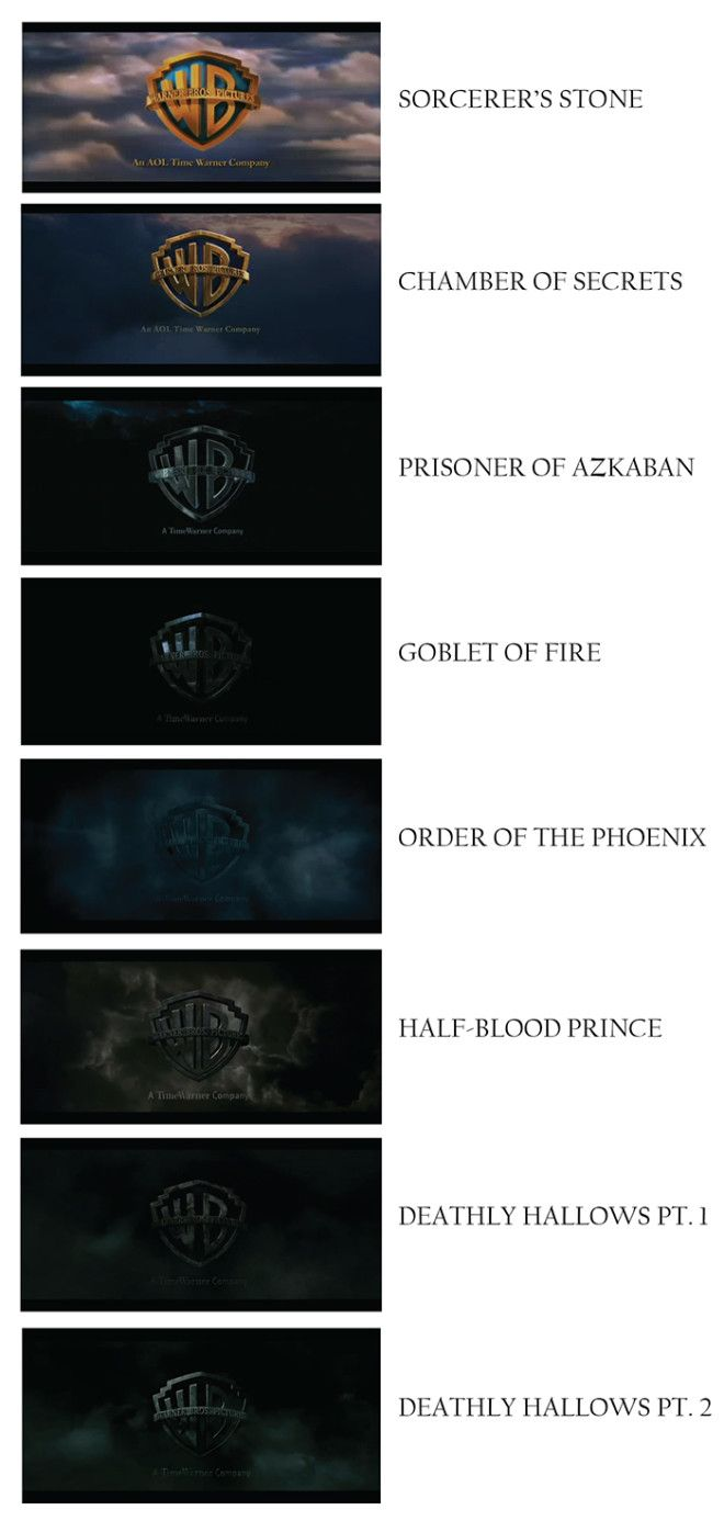 Harry Potter Intros Become Darker Every Year Just Like The Movies