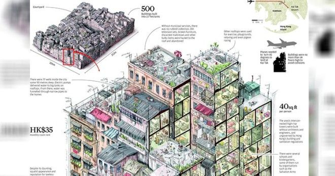 Kowloon Walled City graphic